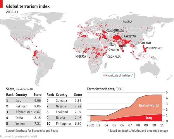 Terrorist attacks mapped around the world (via The Economist)